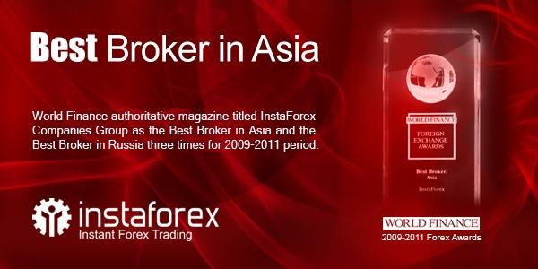 Best forex broker for asia